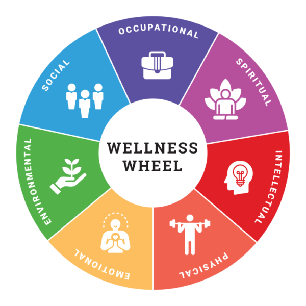whole-person-wellness
